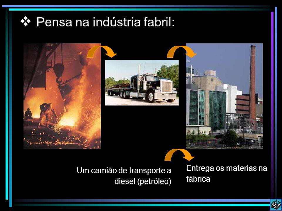 Pensa na indústria fabril: Um camião de transporte a diesel (petróleo) Entrega os materias na fábrica