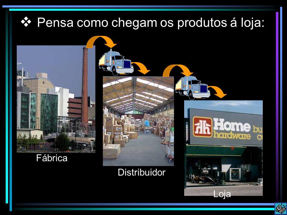 Pensa como chegam os produtos á loja: Fábrica Distribuidor Loja
