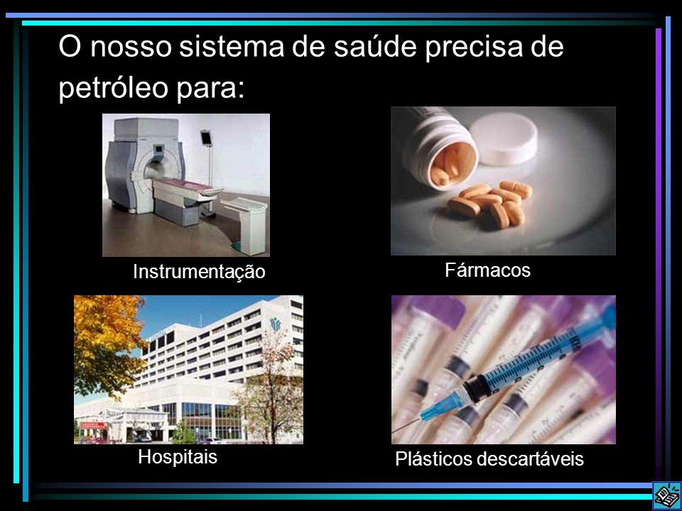 O nosso sistema de saúde precisa de petróleo para: Hospitais Instrumentação Plásticos descartáveis Fármacos