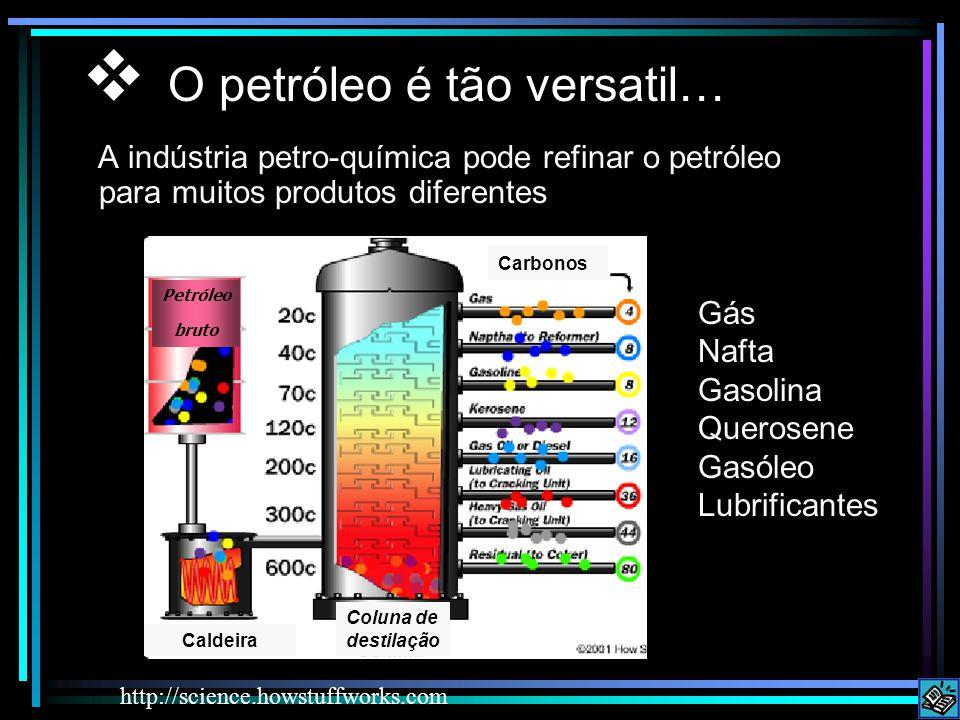 O petróleo é tão versatil… A indústria petro-química pode refinar o petróleo para muitos produtos diferentes Gás Nafta Gasolina Querosene Gasóleo Lubr