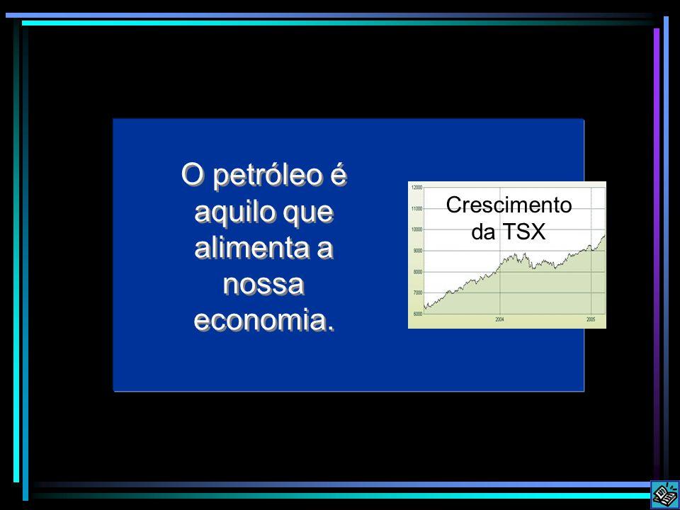 O petróleo é aquilo que alimenta a nossa economia. Crescimento da TSX