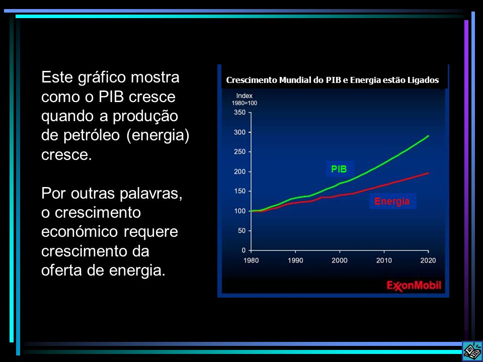 Este gráfico mostra como o PIB cresce quando a produção de petróleo (energia) cresce. Por outras palavras, o crescimento económico requere crescimento