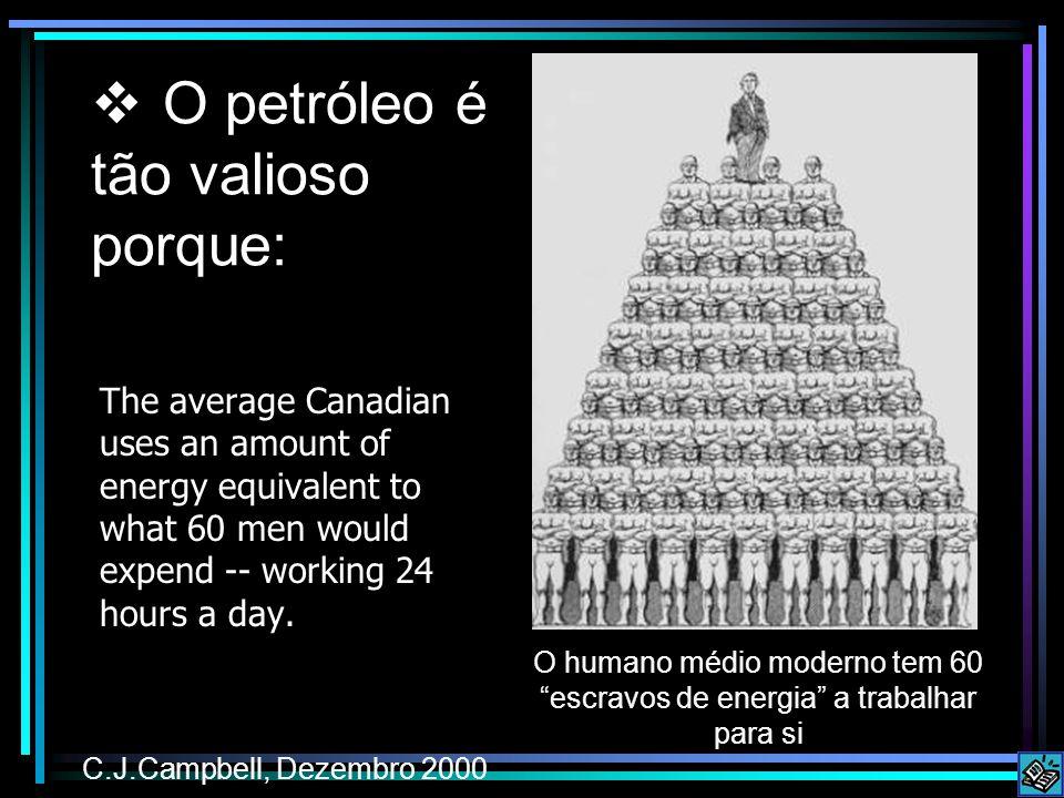Os fertilizantes e os pesticides são feitos a partir do gás natural e do petróleo