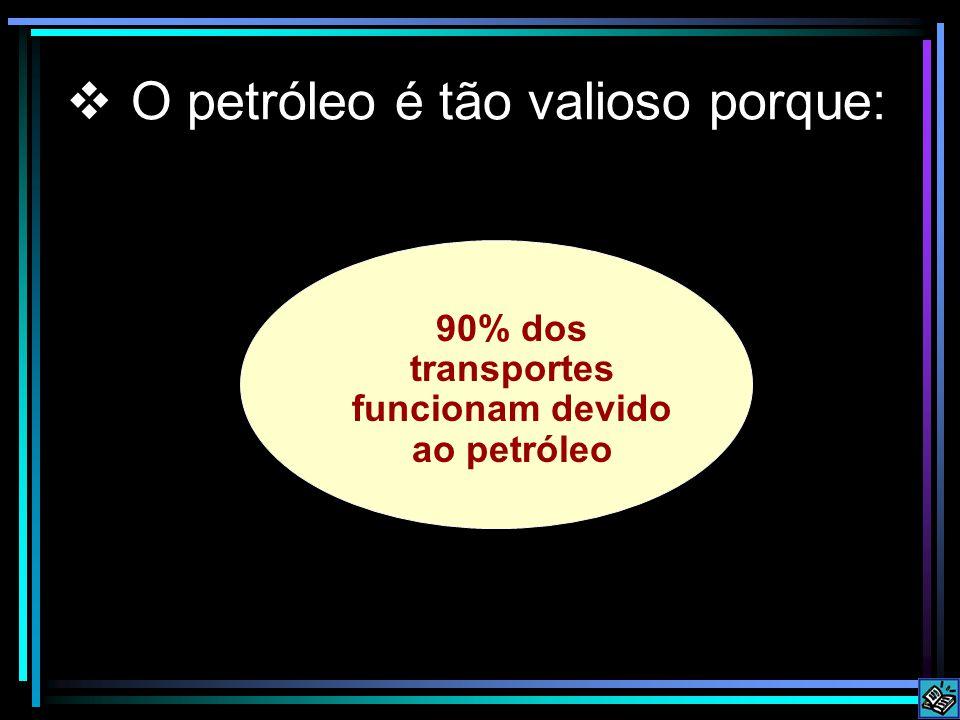 90% dos transportes funcionam devido ao petróleo