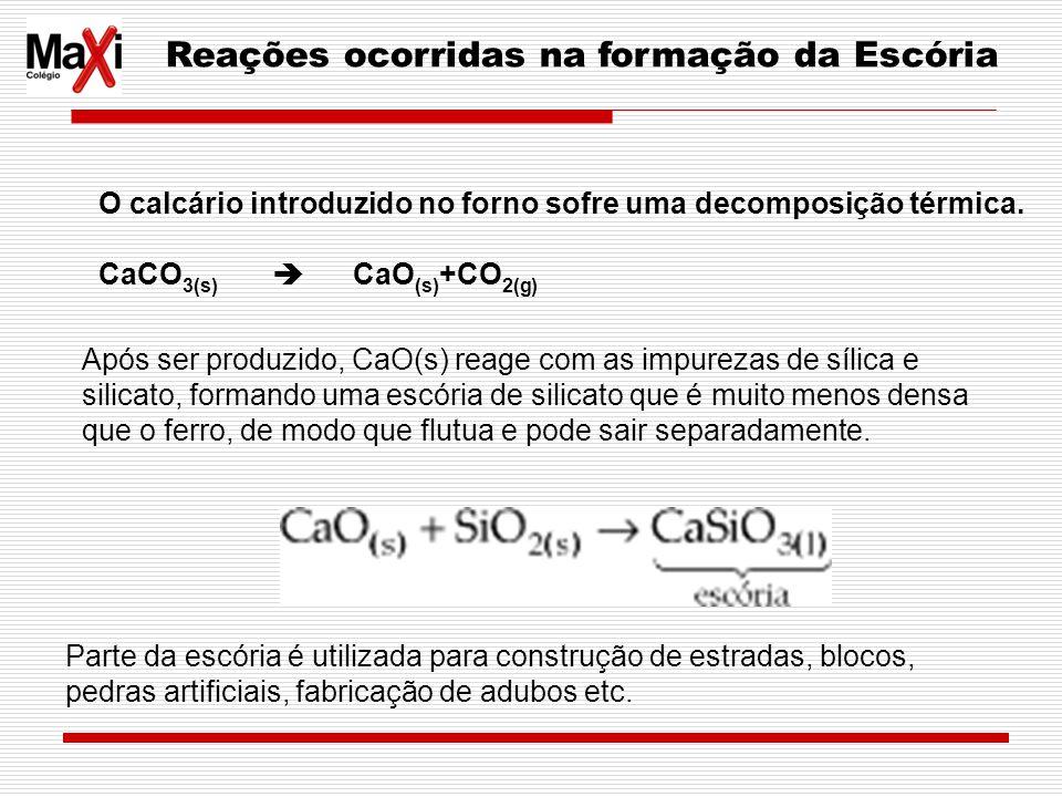 O calcário introduzido no forno sofre uma decomposição térmica. CaCO 3(s) CaO (s) +CO 2(g) Reações ocorridas na formação da Escória Após ser produzido
