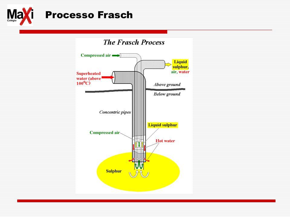 Processo Frasch