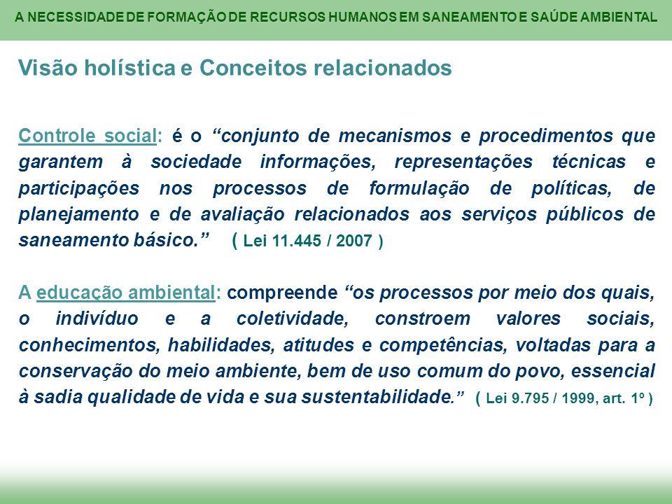A NECESSIDADE DE FORMAÇÃO DE RECURSOS HUMANOS EM SANEAMENTO E SAÚDE AMBIENTAL Visão holística e Conceitos relacionados Controle social: é o conjunto d