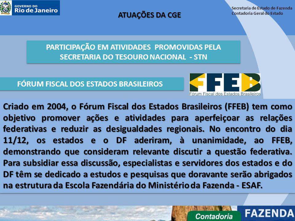 PARTICIPAÇÃO EM ATIVIDADES PROMOVIDAS PELA SECRETARIA DO TESOURO NACIONAL - STN FÓRUM FISCAL DOS ESTADOS BRASILEIROS Secretaria de Estado de Fazenda C