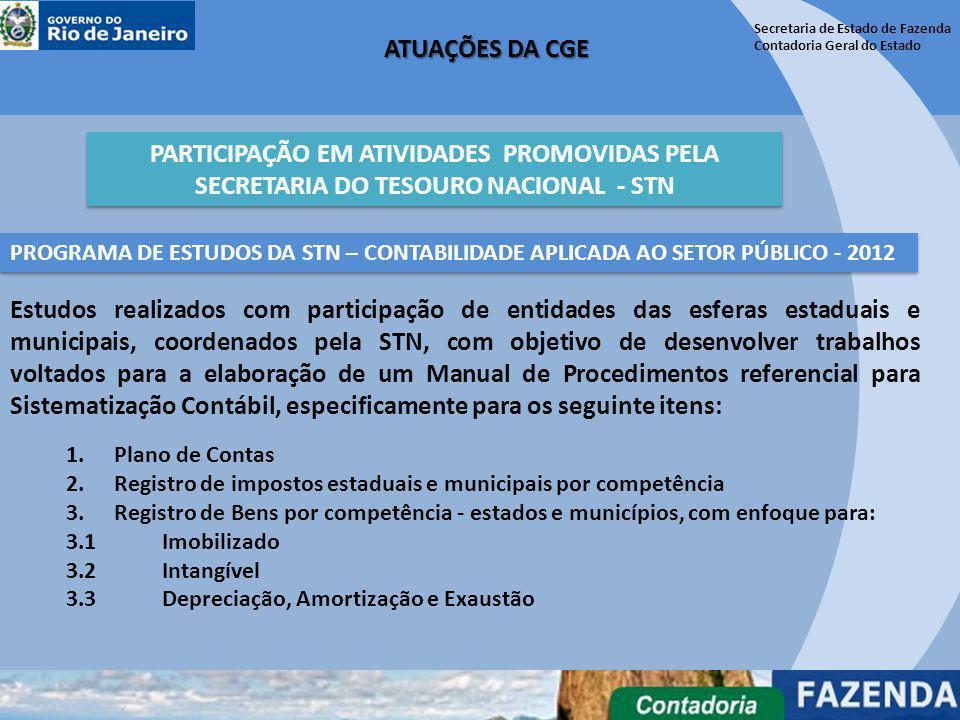 PARTICIPAÇÃO EM ATIVIDADES PROMOVIDAS PELA SECRETARIA DO TESOURO NACIONAL - STN PROGRAMA DE ESTUDOS DA STN – CONTABILIDADE APLICADA AO SETOR PÚBLICO -