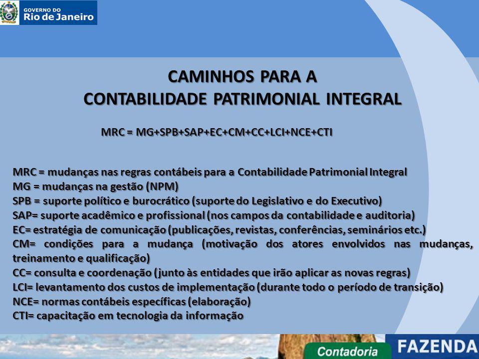 MRC = mudanças nas regras contábeis para a Contabilidade Patrimonial Integral MG = mudanças na gestão (NPM) SPB = suporte político e burocrático (supo