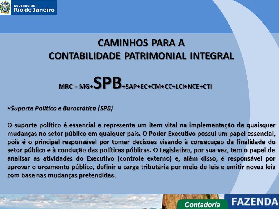 Suporte Político e Burocrático (SPB) Suporte Político e Burocrático (SPB) O suporte político é essencial e representa um item vital na implementação d