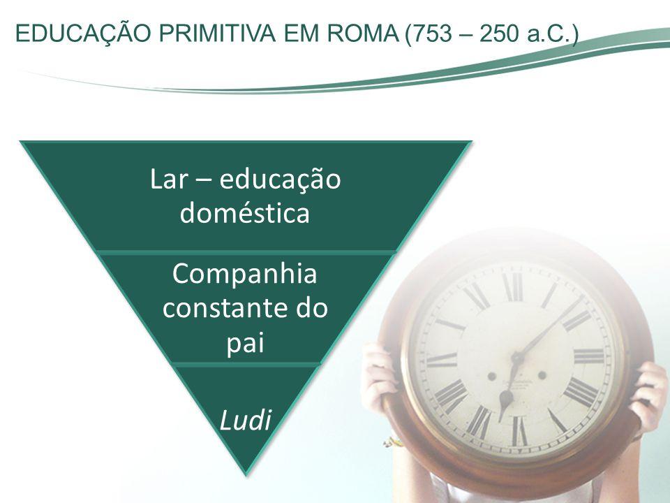 EDUCAÇÃO PRIMITIVA EM ROMA (753 – 250 a.C.) Lar – educação doméstica Companhia constante do pai Ludi