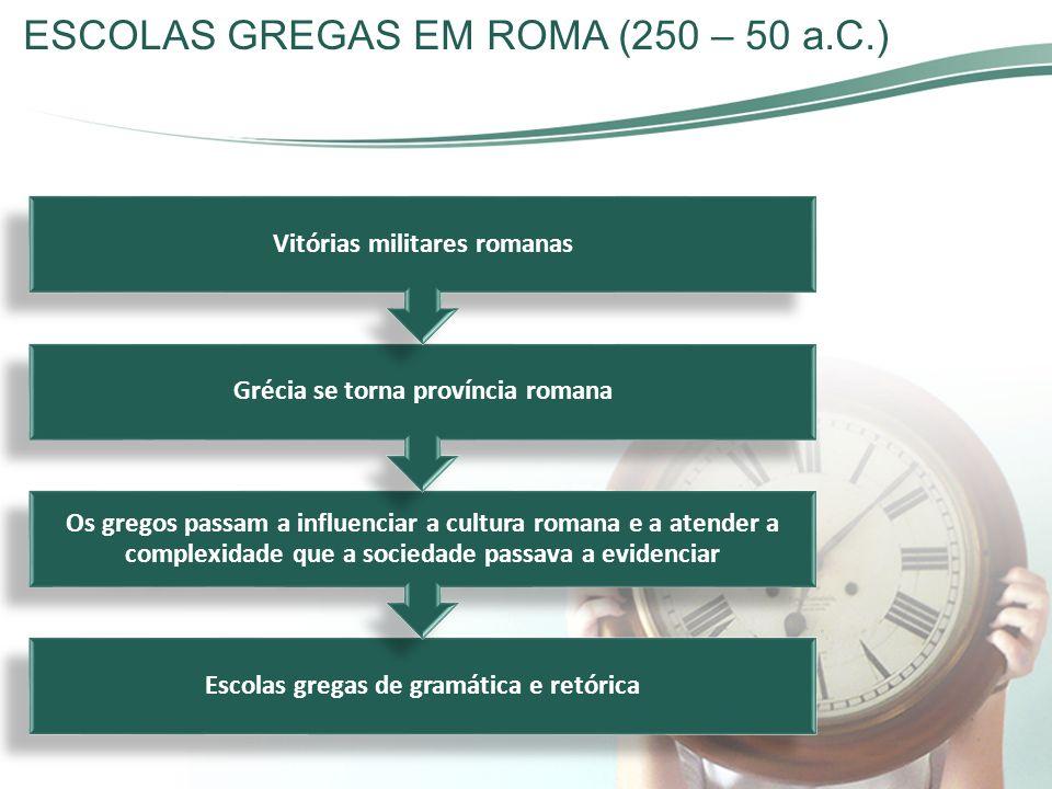 ESCOLAS GREGAS EM ROMA (250 – 50 a.C.) Escolas gregas de gramática e retórica Os gregos passam a influenciar a cultura romana e a atender a complexida