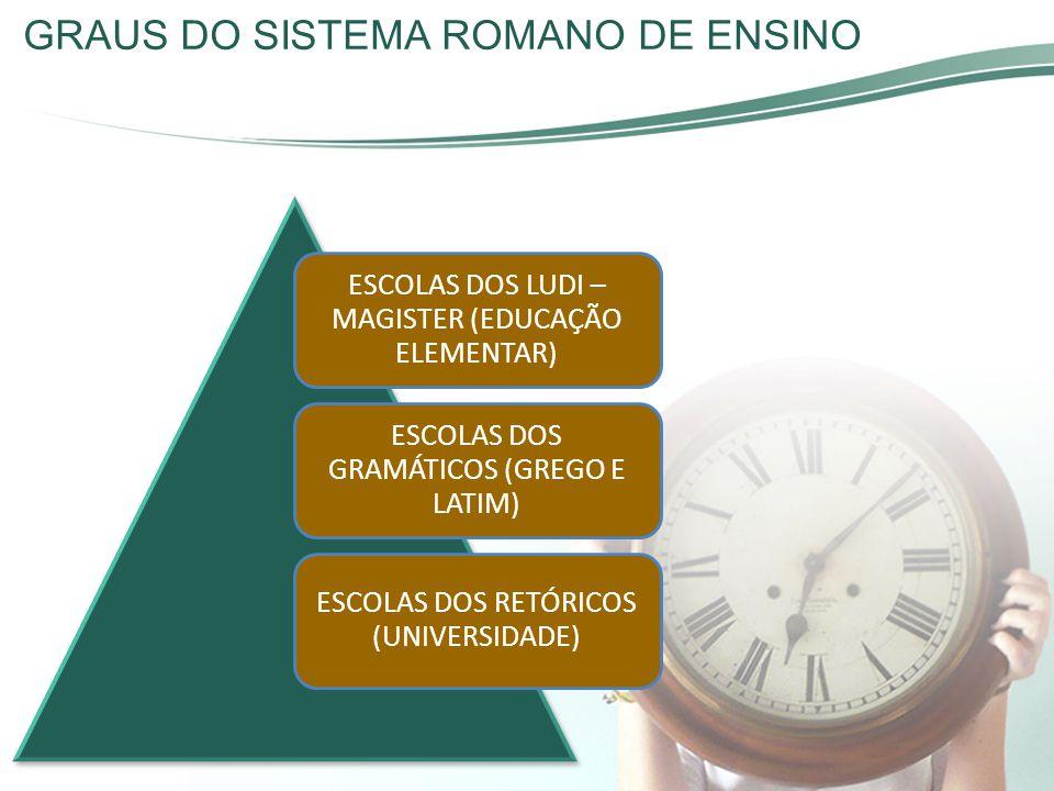 GRAUS DO SISTEMA ROMANO DE ENSINO ESCOLAS DOS LUDI – MAGISTER (EDUCAÇÃO ELEMENTAR) ESCOLAS DOS GRAMÁTICOS (GREGO E LATIM) ESCOLAS DOS RETÓRICOS (UNIVERSIDADE)