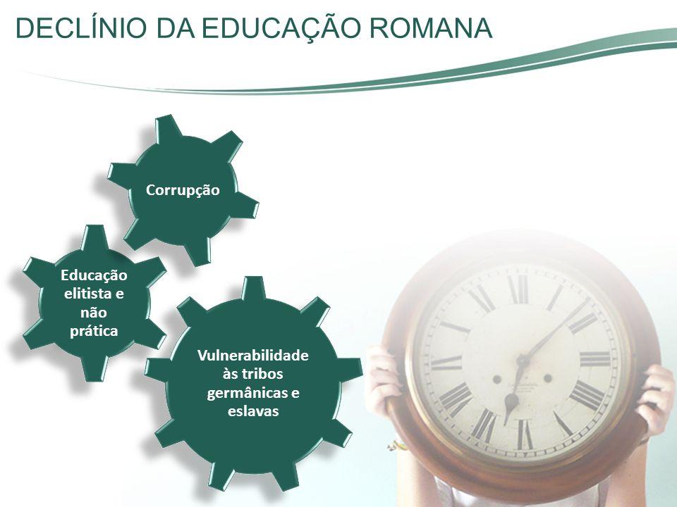 DECLÍNIO DA EDUCAÇÃO ROMANA Vulnerabilidade às tribos germânicas e eslavas Educação elitista e não prática Corrupção