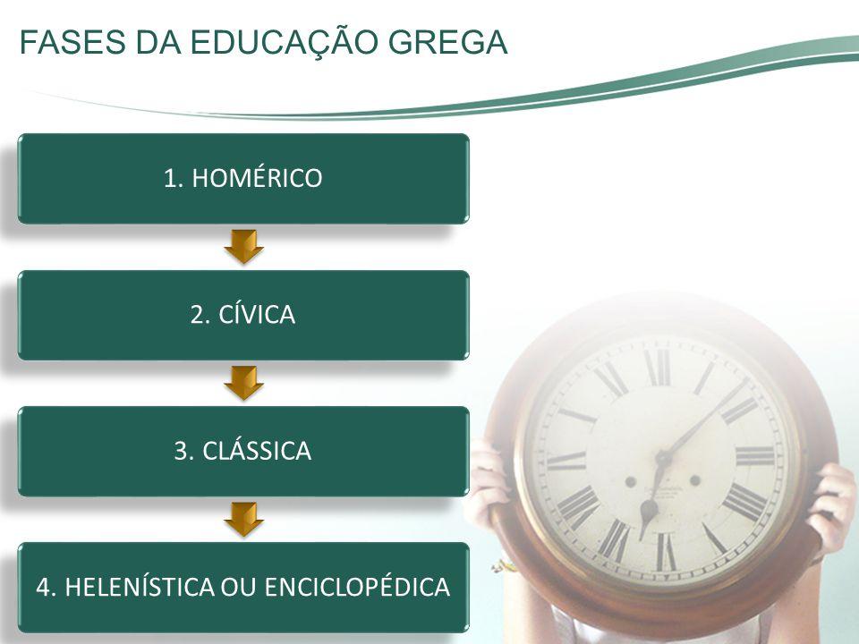 FASES DA EDUCAÇÃO GREGA 1. HOMÉRICO2. CÍVICA3. CLÁSSICA4. HELENÍSTICA OU ENCICLOPÉDICA