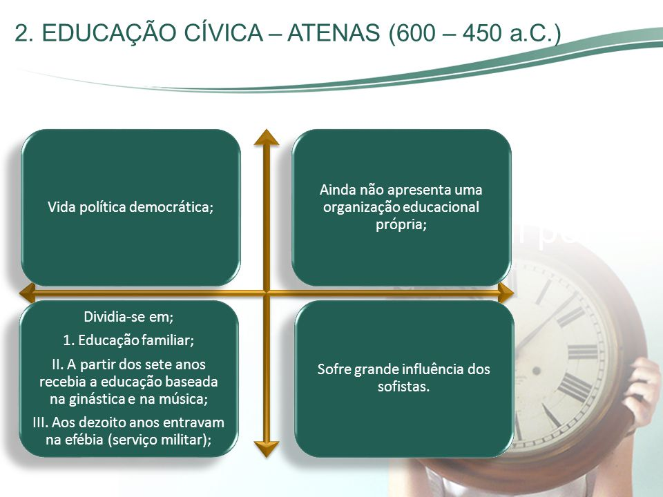 2. EDUCAÇÃO CÍVICA – ATENAS (600 – 450 a.C.) O ajustamento da criança ao seu ambiente físico e social por meio da aquisição da experiência de gerações