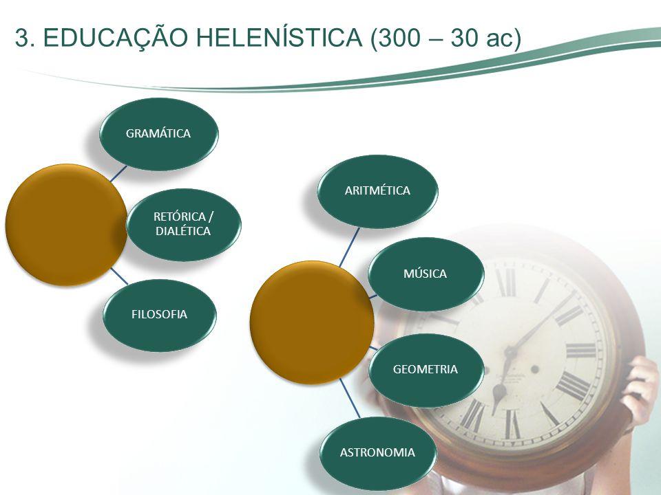 3. EDUCAÇÃO HELENÍSTICA (300 – 30 ac) GRAMÁTICA RETÓRICA / DIALÉTICA FILOSOFIA ARITMÉTICAMÚSICAGEOMETRIAASTRONOMIA