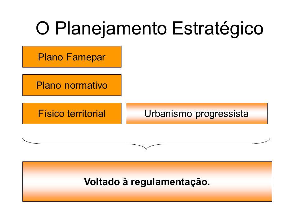 O Planejamento Estratégico Plano Famepar Plano normativo Físico territorialUrbanismo progressista Voltado à regulamentação.