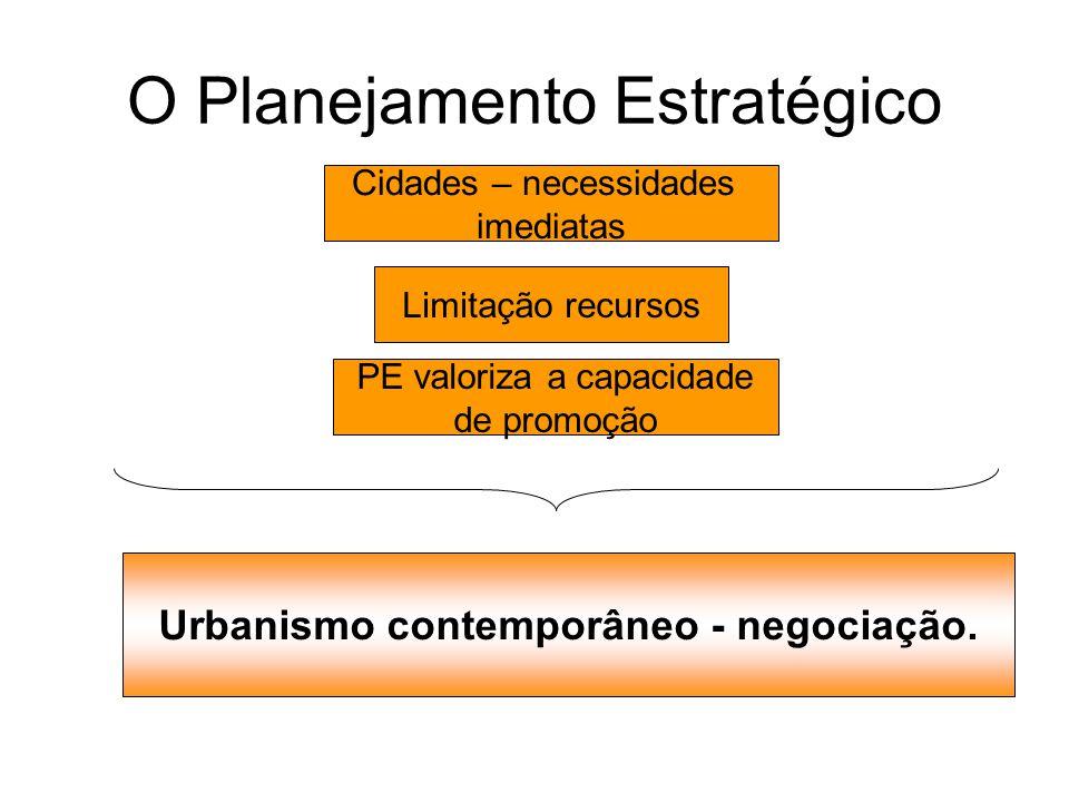 O Planejamento Estratégico Cidades – necessidades imediatas Limitação recursos PE valoriza a capacidade de promoção Urbanismo contemporâneo - negociaç
