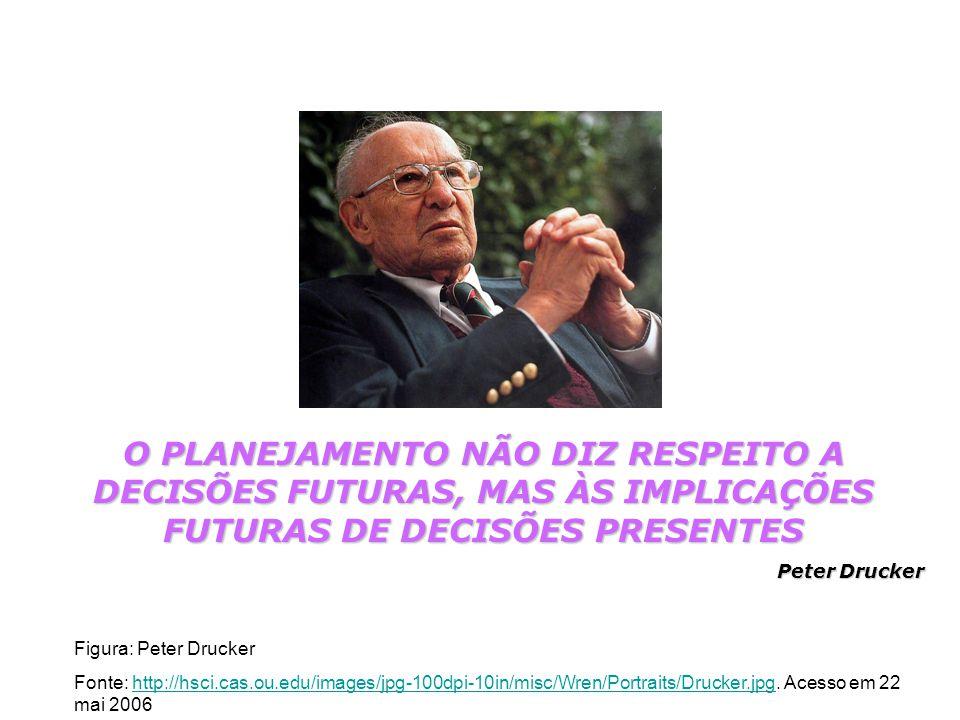 O PLANEJAMENTO NÃO DIZ RESPEITO A DECISÕES FUTURAS, MAS ÀS IMPLICAÇÕES FUTURAS DE DECISÕES PRESENTES Peter Drucker Figura: Peter Drucker Fonte: http:/