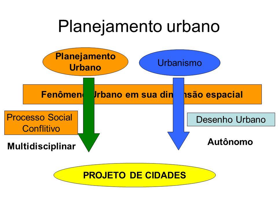Planejamento urbano Planejamento Urbano Fenômeno Urbano em sua dimensão espacial Urbanismo Desenho Urbano Processo Social Conflitivo PROJETO DE CIDADE