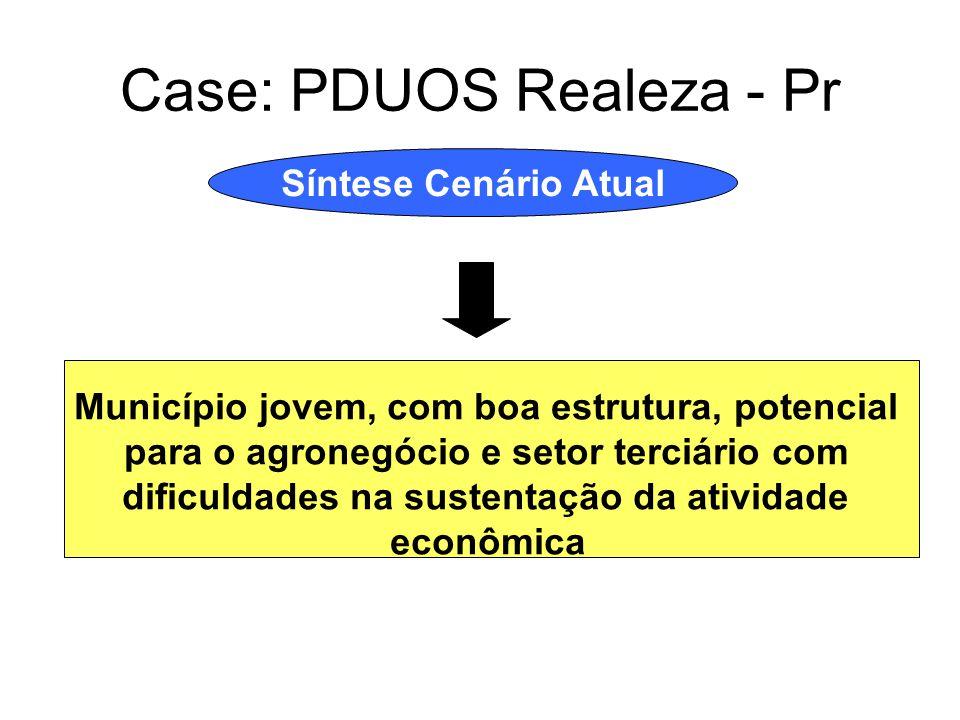 Case: PDUOS Realeza - Pr Síntese Cenário Atual Município jovem, com boa estrutura, potencial para o agronegócio e setor terciário com dificuldades na