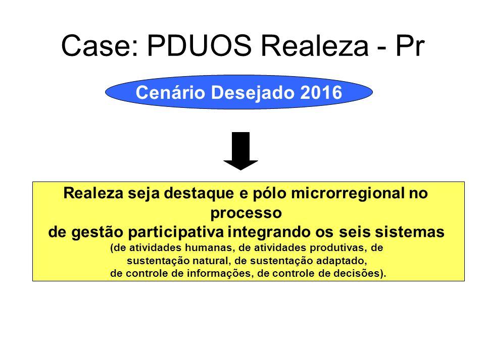 Case: PDUOS Realeza - Pr Cenário Desejado 2016 Realeza seja destaque e pólo microrregional no processo de gestão participativa integrando os seis sist