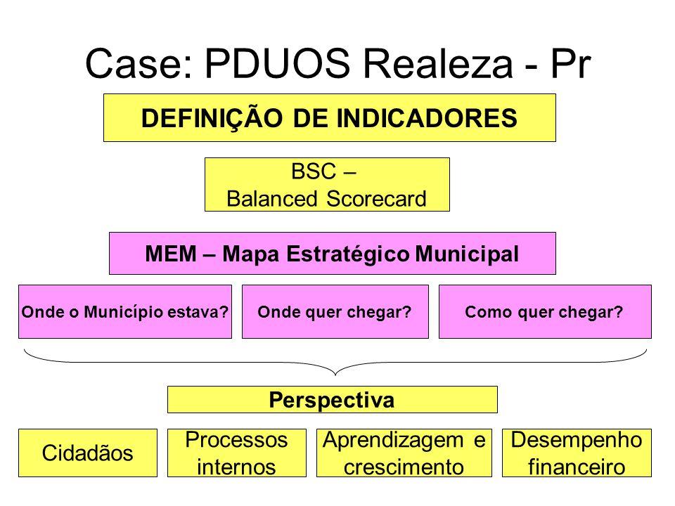 Case: PDUOS Realeza - Pr DEFINIÇÃO DE INDICADORES BSC – Balanced Scorecard MEM – Mapa Estratégico Municipal Onde o Município estava?Onde quer chegar?C