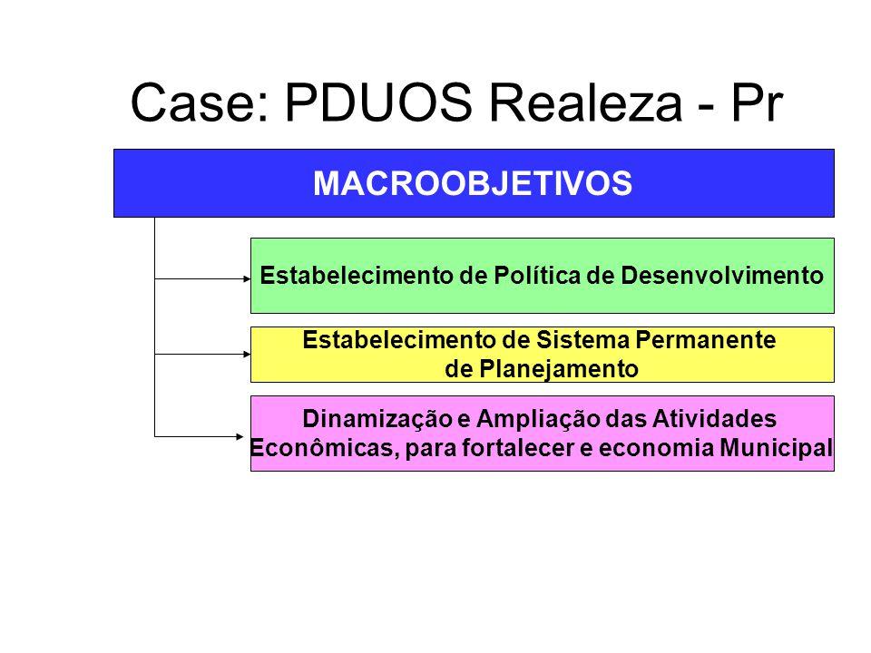 Case: PDUOS Realeza - Pr MACROOBJETIVOS Estabelecimento de Política de Desenvolvimento Estabelecimento de Sistema Permanente de Planejamento Dinamizaç