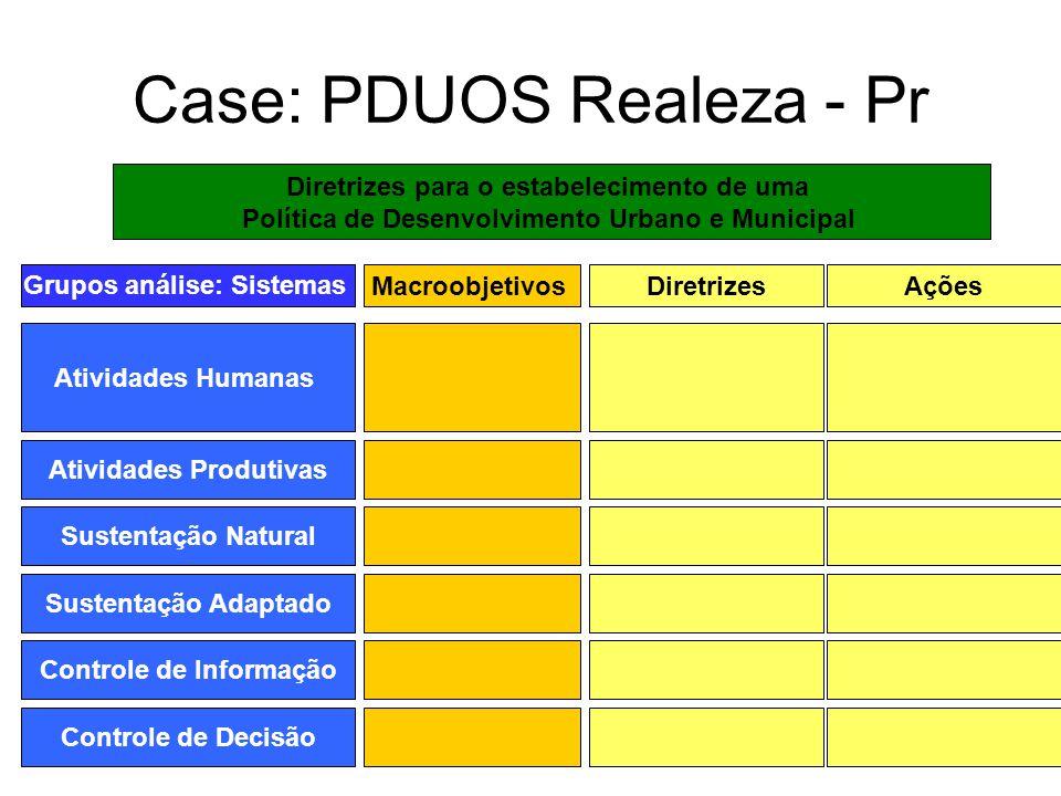Case: PDUOS Realeza - Pr Diretrizes para o estabelecimento de uma Política de Desenvolvimento Urbano e Municipal Grupos análise: Sistemas Atividades H