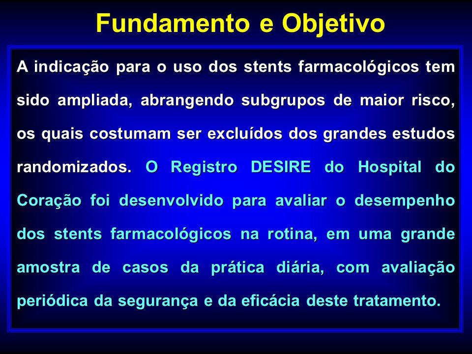 Registro DESIRE do Hospital do Coração - Desenho do Estudo (5/2002 a 3/2007) - População (n=2043 P) Seguimento clínico: 1, 6 e 12 meses e anualmente a partir de então (*) Intervenção coronária percutânea com stents farmacológicos Véspera: AAS 100 – 200 mg Clopidogrel 300 - 600 mg Estudo prospectivo, não randomizado, unicêntrico de casos consecutivos AAS: indefinidamente Clopidogrel 75 mg, 6 - 12 meses (*) Consultas, questionários, contato telefônico