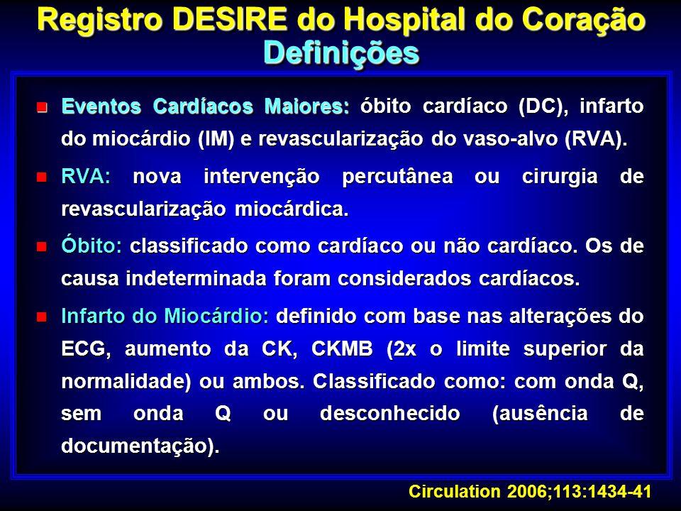 Registro DESIRE do Hospital do Coração Definições Definições Eventos Cardíacos Maiores: Eventos Cardíacos Maiores: óbito cardíaco (DC), infarto do mio