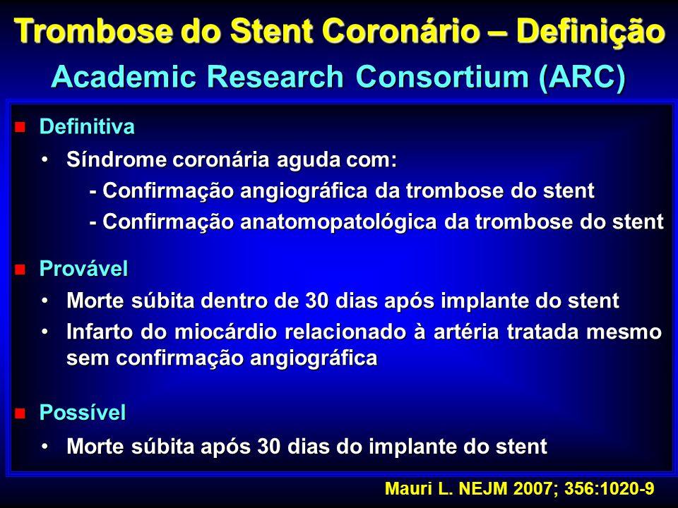 Trombose do Stent Coronário – Definição Síndrome coronária aguda com: - Confirmação angiográfica da trombose do stent - Confirmação anatomopatológica