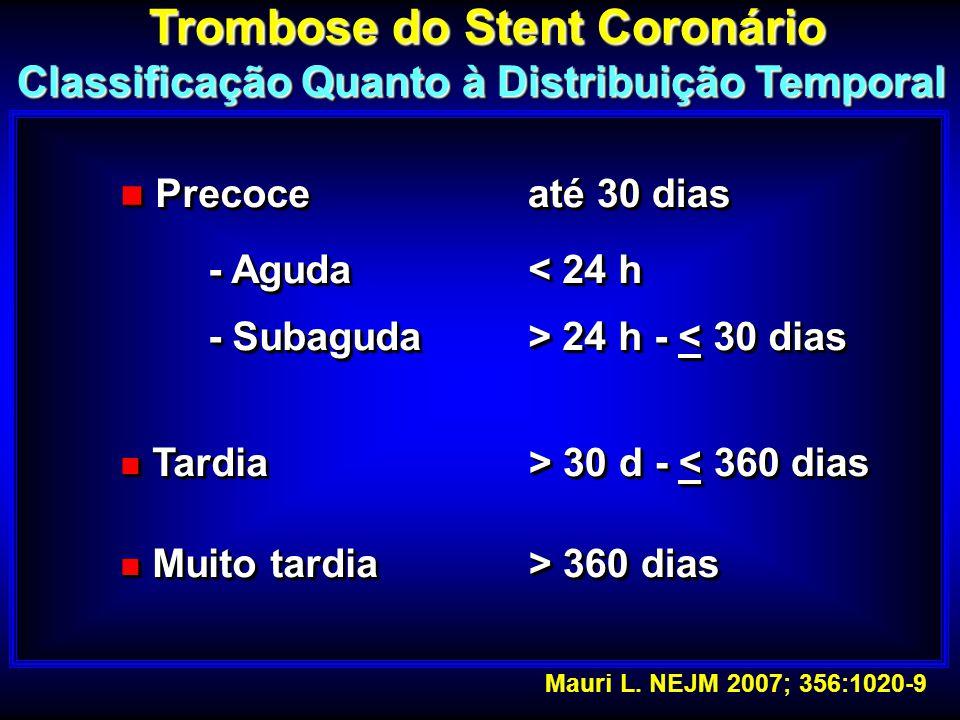 Registro DESIRE – Trombose Protética Critérios do ARC Diabéticos (n = 509 P) Definitiva, Provável e Possível 8 (0,62%) Não Diabéticos (n = 1283 P) Total (n = 1792 P) 5 (0,98%) 13 (0,7%) 15 (1,16%) 12 (2,3%) 27 (1,5%) Definitiva = confirmação angiográfica Global = confirmação angiográfica + infarto na área tratada + morte súbita p=NS Definitiva