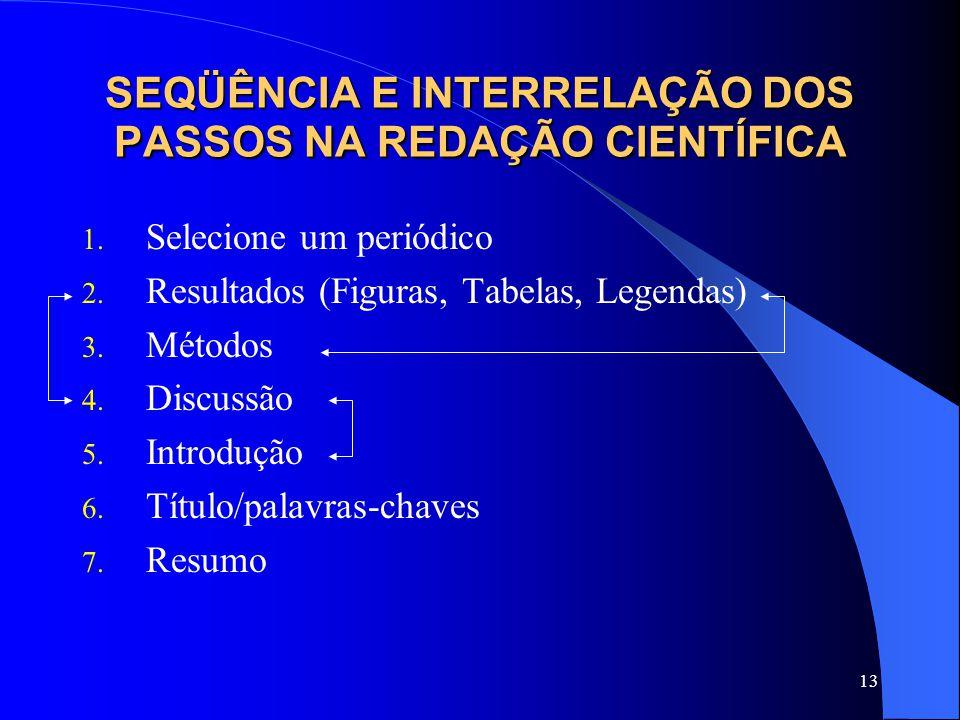 13 SEQÜÊNCIA E INTERRELAÇÃO DOS PASSOS NA REDAÇÃO CIENTÍFICA 1. Selecione um periódico 2. Resultados (Figuras, Tabelas, Legendas) 3. Métodos 4. Discus