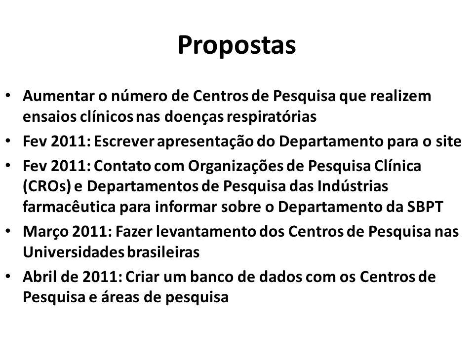 Propostas Aumentar o número de Centros de Pesquisa que realizem ensaios clínicos nas doenças respiratórias Fev 2011: Escrever apresentação do Departamento para o site Fev 2011: Contato com Organizações de Pesquisa Clínica (CROs) e Departamentos de Pesquisa das Indústrias farmacêutica para informar sobre o Departamento da SBPT Março 2011: Fazer levantamento dos Centros de Pesquisa nas Universidades brasileiras Abril de 2011: Criar um banco de dados com os Centros de Pesquisa e áreas de pesquisa