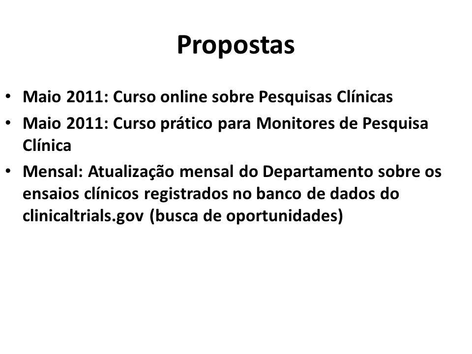 Propostas Maio 2011: Curso online sobre Pesquisas Clínicas Maio 2011: Curso prático para Monitores de Pesquisa Clínica Mensal: Atualização mensal do Departamento sobre os ensaios clínicos registrados no banco de dados do clinicaltrials.gov (busca de oportunidades)