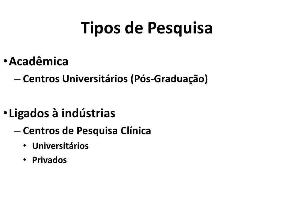 Tipos de Pesquisa Acadêmica – Centros Universitários (Pós-Graduação) Ligados à indústrias – Centros de Pesquisa Clínica Universitários Privados