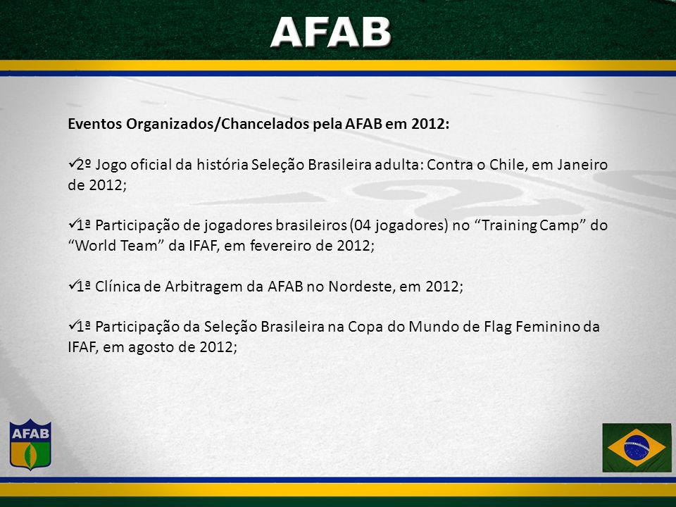 Eventos Organizados/Chancelados pela AFAB em 2012: 2º Jogo oficial da história Seleção Brasileira adulta: Contra o Chile, em Janeiro de 2012; 1ª Participação de jogadores brasileiros (04 jogadores) no Training Camp do World Team da IFAF, em fevereiro de 2012; 1ª Clínica de Arbitragem da AFAB no Nordeste, em 2012; 1ª Participação da Seleção Brasileira na Copa do Mundo de Flag Feminino da IFAF, em agosto de 2012;