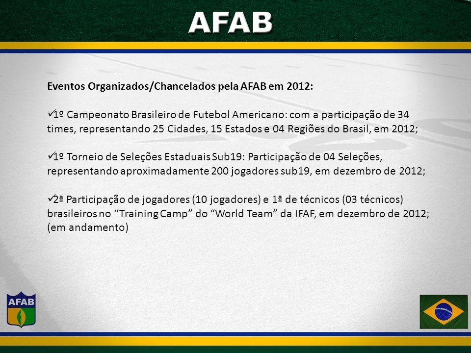 Eventos Organizados/Chancelados pela AFAB em 2012: 1º Campeonato Brasileiro de Futebol Americano: com a participação de 34 times, representando 25 Cidades, 15 Estados e 04 Regiões do Brasil, em 2012; 1º Torneio de Seleções Estaduais Sub19: Participação de 04 Seleções, representando aproximadamente 200 jogadores sub19, em dezembro de 2012; 2ª Participação de jogadores (10 jogadores) e 1ª de técnicos (03 técnicos) brasileiros no Training Camp do World Team da IFAF, em dezembro de 2012; (em andamento)