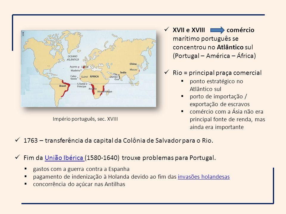 XVII e XVIII comércio marítimo português se concentrou no Atlântico sul (Portugal – América – África) Rio = principal praça comercial Império português, sec.