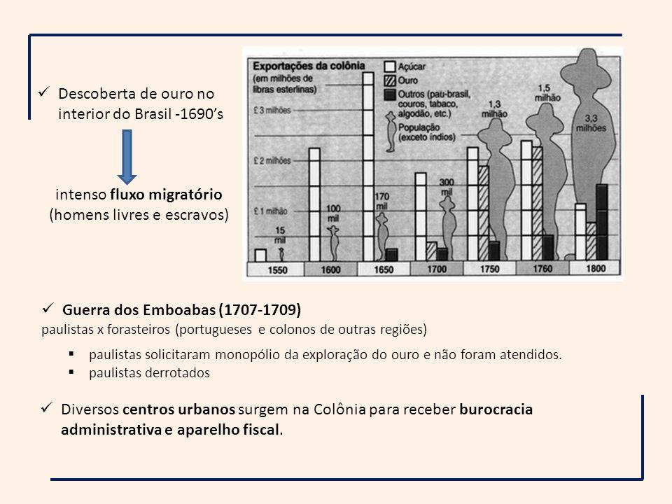 Guerra dos Emboabas (1707-1709) paulistas x forasteiros (portugueses e colonos de outras regiões) paulistas solicitaram monopólio da exploração do ouro e não foram atendidos.