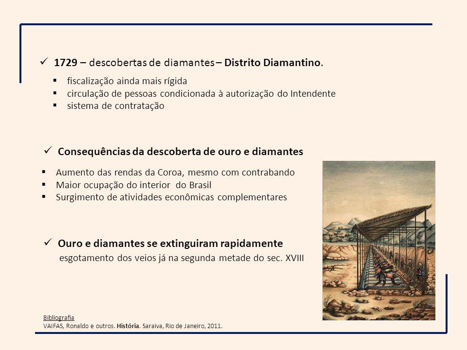 1729 – descobertas de diamantes – Distrito Diamantino. fiscalização ainda mais rígida circulação de pessoas condicionada à autorização do Intendente s