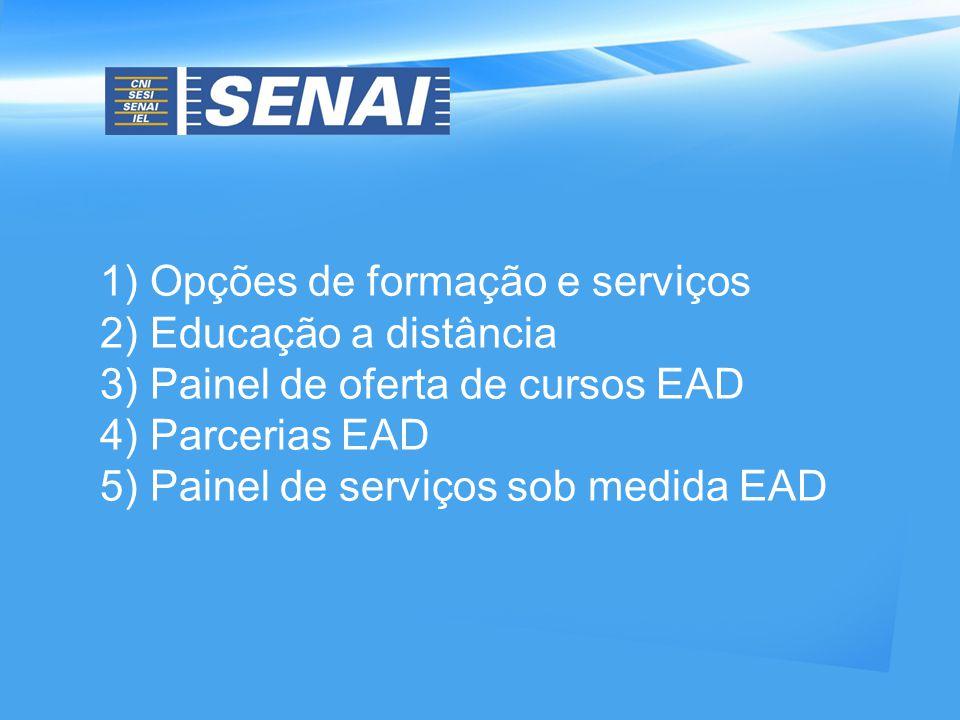 1) Opções de formação e serviços 2) Educação a distância 3) Painel de oferta de cursos EAD 4) Parcerias EAD 5) Painel de serviços sob medida EAD