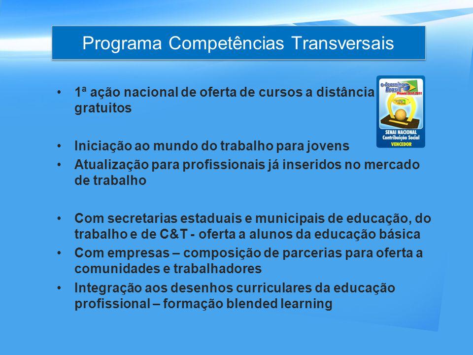 Programa Competências Transversais 1ª ação nacional de oferta de cursos a distância gratuitos Iniciação ao mundo do trabalho para jovens Atualização p