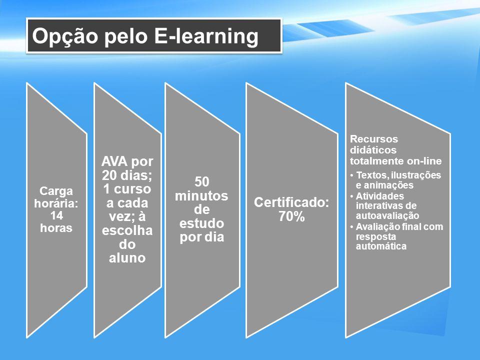 Opção pelo E-learning Carga horária: 14 horas AVA por 20 dias; 1 curso a cada vez; à escolha do aluno 50 minutos de estudo por dia Certificado: 70% Re