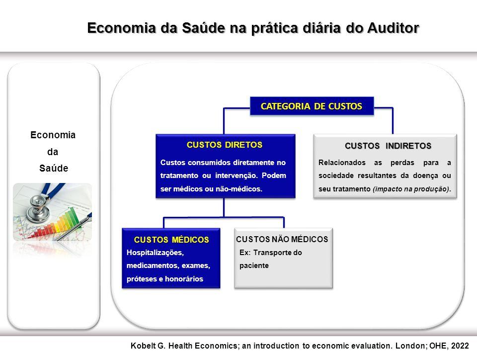 Agenda Farmacoeconomia no dia a dia do Auditor Farmacoeconomia no dia a dia do Auditor Impacto econômico: Selantes & Hemostáticos Impacto econômico: Selantes & Hemostáticos