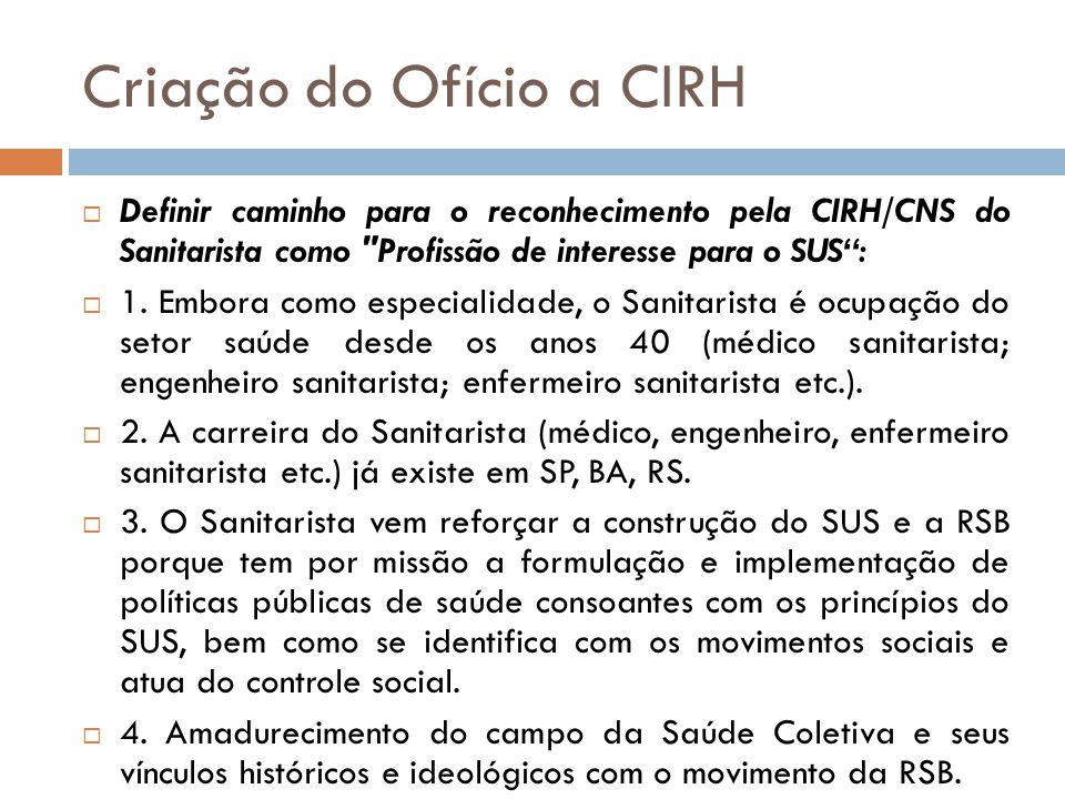 Criação do Ofício a CIRH Definir caminho para o reconhecimento pela CIRH/CNS do Sanitarista como