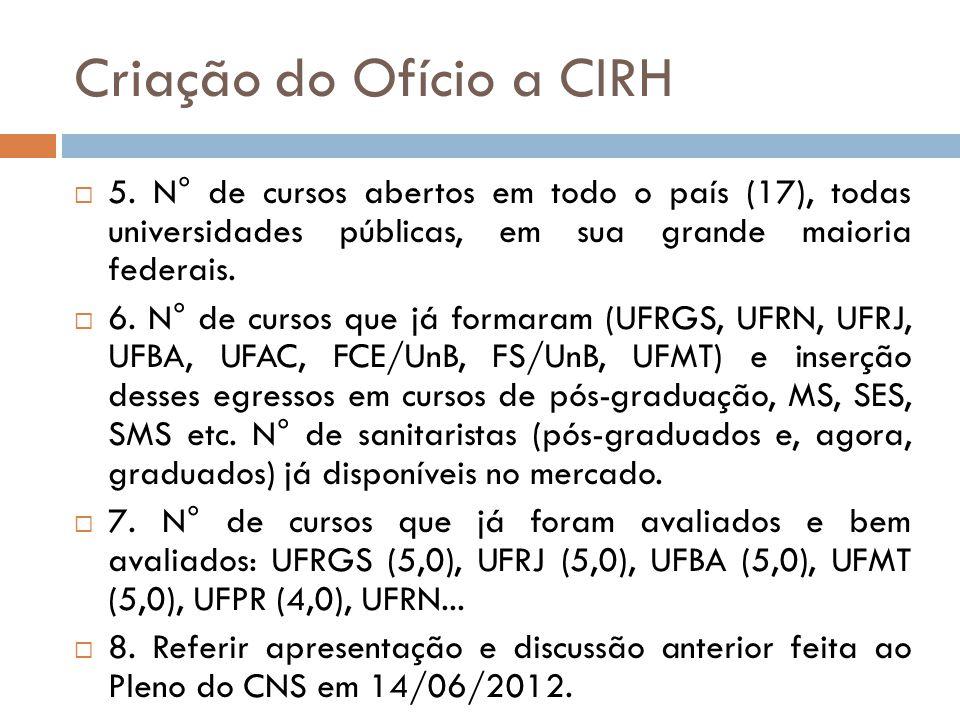 Criação do Ofício a CIRH 5. N° de cursos abertos em todo o país (17), todas universidades públicas, em sua grande maioria federais. 6. N° de cursos qu